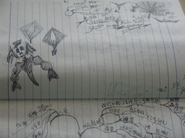 手扎手绘图